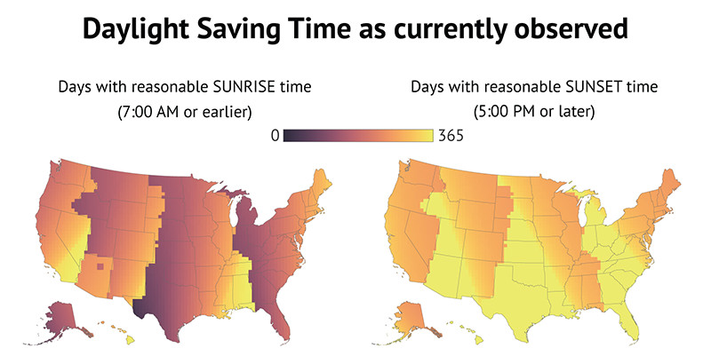 Current daylight savings time illustration